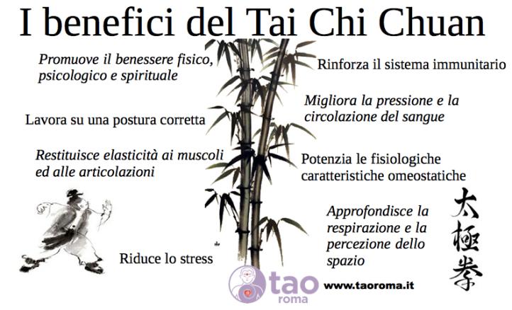 benefici-del-tai-chi-chuan-tao-roma